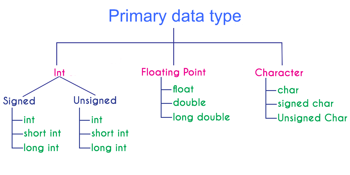 fundamental_datatype_Image_png